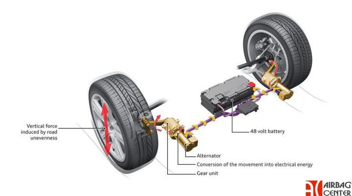Зарядка автомобиля с помощью ям